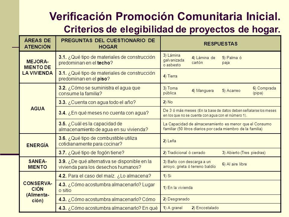 Verificación Promoción Comunitaria Inicial. Criterios de elegibilidad de proyectos de hogar. ÁREAS DE ATENCIÓN PREGUNTAS DEL CUESTIONARIO DE HOGAR RES