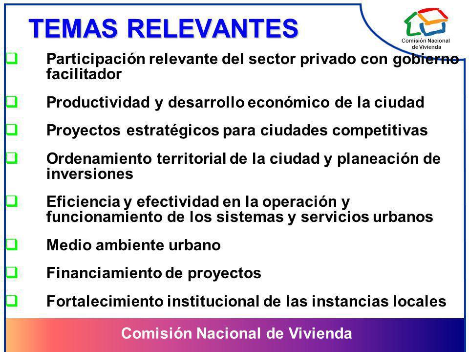 Comisión Nacional de Vivienda Comisión Nacional de Vivienda TEMAS RELEVANTES Participación relevante del sector privado con gobierno facilitador Produ