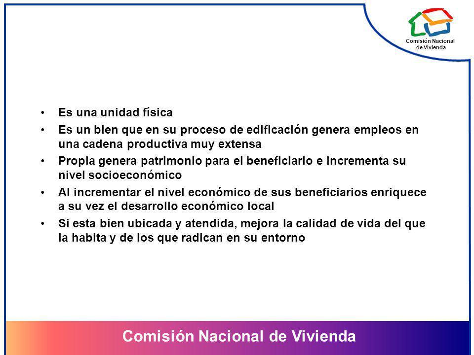 Comisión Nacional de Vivienda Comisión Nacional de Vivienda Es una unidad física Es un bien que en su proceso de edificación genera empleos en una cad