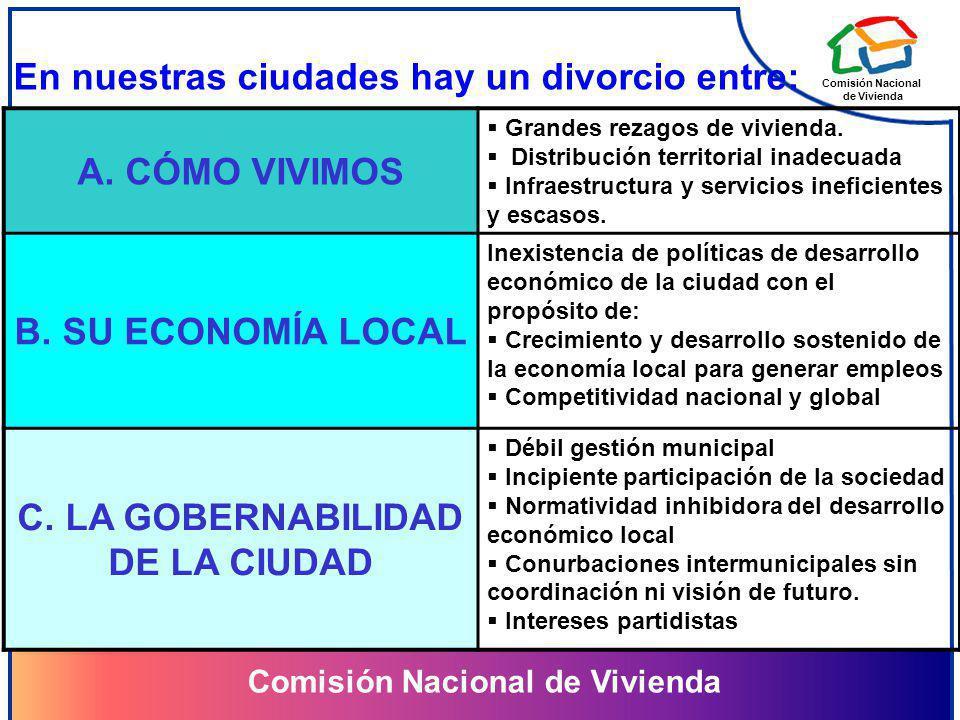 Comisión Nacional de Vivienda Comisión Nacional de Vivienda A. CÓMO VIVIMOS Grandes rezagos de vivienda. Distribución territorial inadecuada Infraestr
