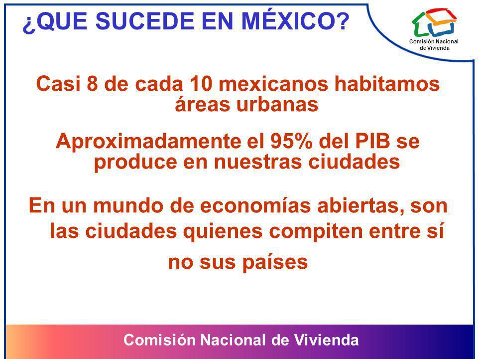 Comisión Nacional de Vivienda Comisión Nacional de Vivienda Casi 8 de cada 10 mexicanos habitamos áreas urbanas Aproximadamente el 95% del PIB se prod