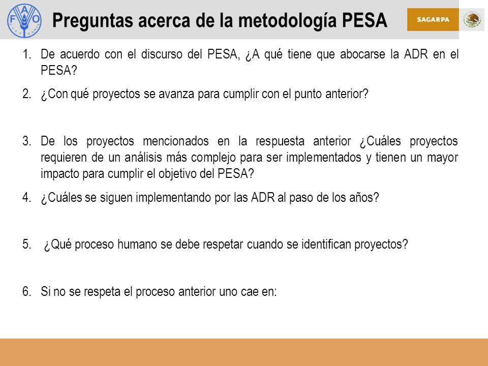 1.De acuerdo con el discurso del PESA, ¿A qué tiene que abocarse la ADR en el PESA.