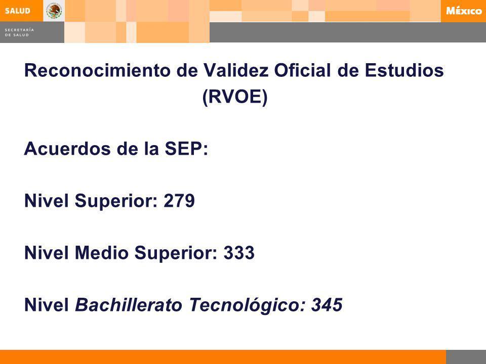 Reconocimiento de Validez Oficial de Estudios (RVOE) Acuerdos de la SEP: Nivel Superior: 279 Nivel Medio Superior: 333 Nivel Bachillerato Tecnológico: 345