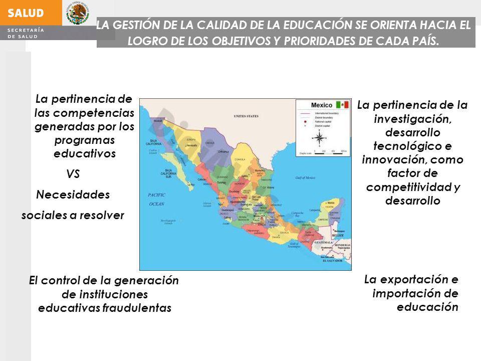 LA GESTIÓN DE LA CALIDAD DE LA EDUCACIÓN SE ORIENTA HACIA EL LOGRO DE LOS OBJETIVOS Y PRIORIDADES DE CADA PAÍS.