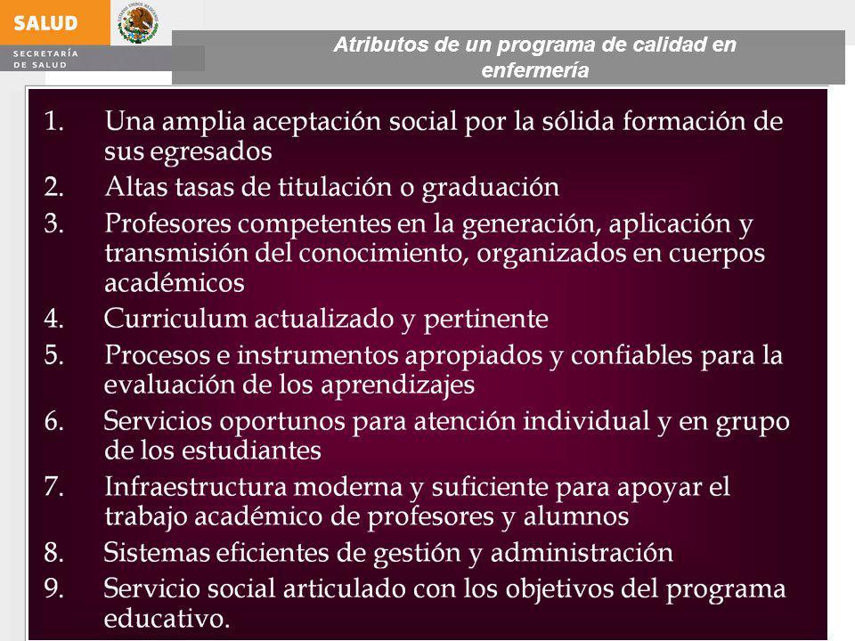 Atributos de un programa de calidad en enfermería