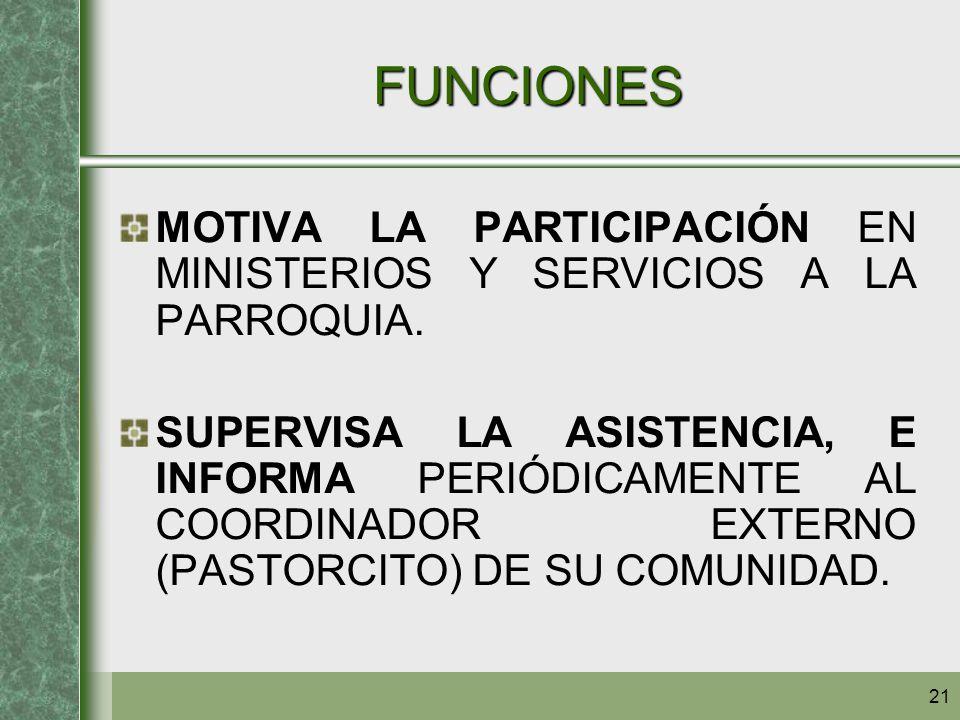 21 FUNCIONES MOTIVA LA PARTICIPACIÓN EN MINISTERIOS Y SERVICIOS A LA PARROQUIA. SUPERVISA LA ASISTENCIA, E INFORMA PERIÓDICAMENTE AL COORDINADOR EXTER