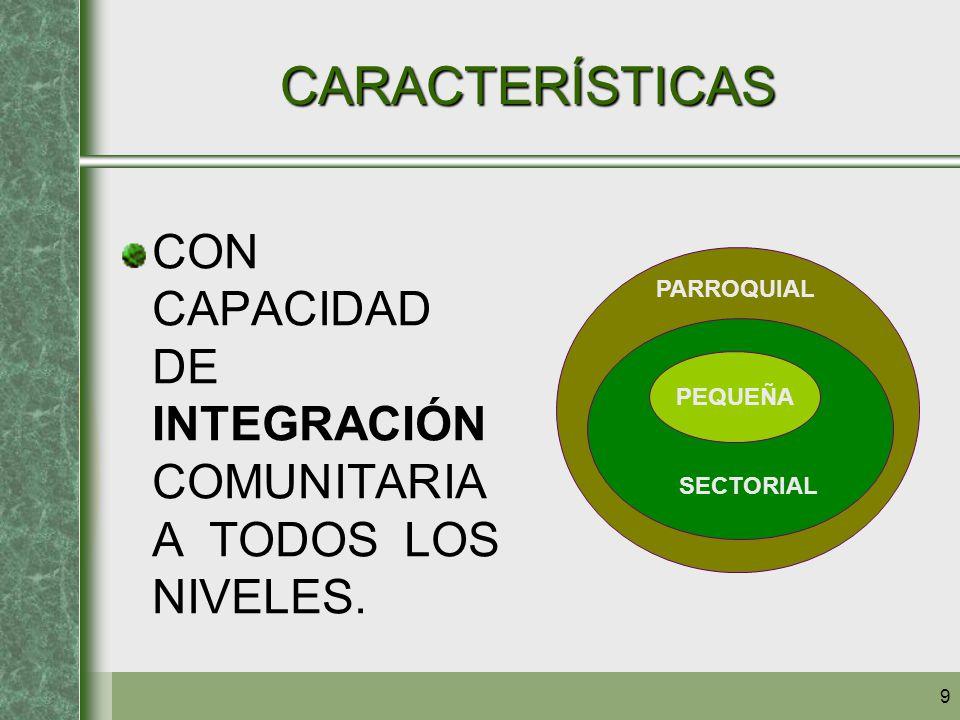 9 CARACTERÍSTICAS CON CAPACIDAD DE INTEGRACIÓN COMUNITARIA A TODOS LOS NIVELES. PEQUEÑA SECTORIAL PARROQUIAL