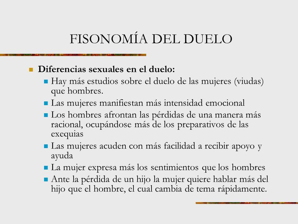 FISONOMÍA DEL DUELO El duelo es un impacto que afecta a todas o algunas de las dimensiones de la persona El duelo es una vivencia idiosincrásica ante