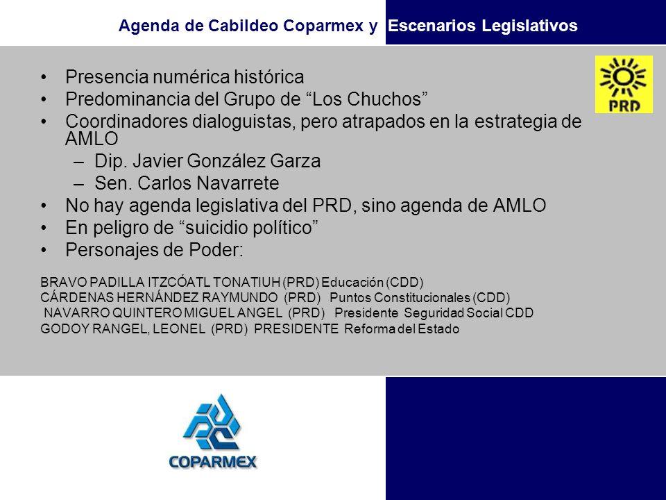 Agenda de Cabildeo Coparmex y Escenarios Legislativos Presencia numérica histórica Predominancia del Grupo de Los Chuchos Coordinadores dialoguistas,