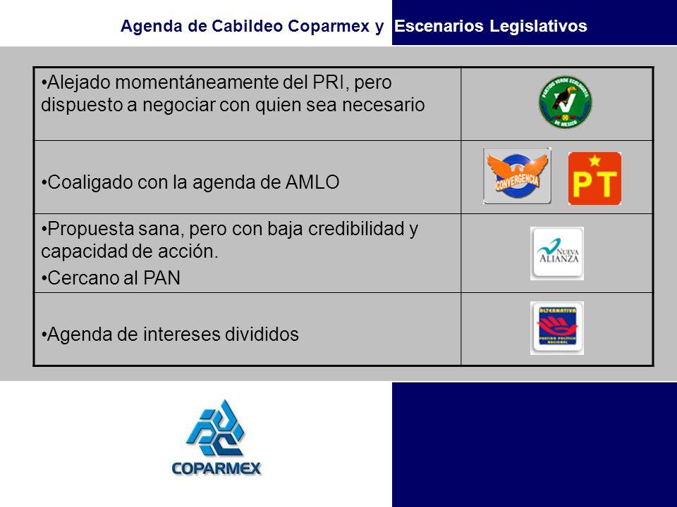 Agenda de Cabildeo Coparmex y Escenarios Legislativos Alejado momentáneamente del PRI, pero dispuesto a negociar con quien sea necesario Coaligado con