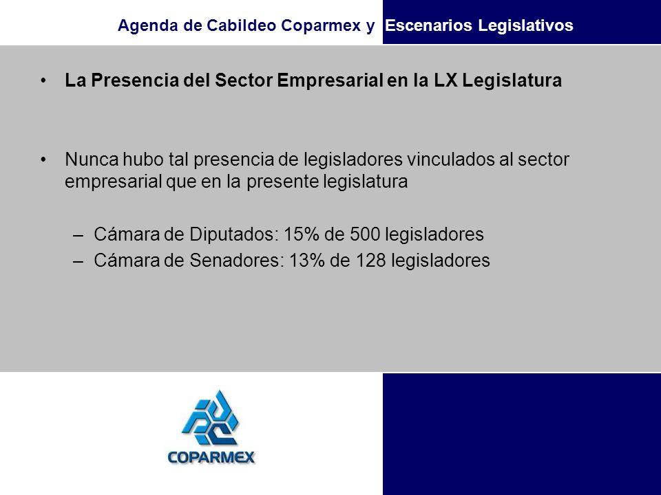 Agenda de Cabildeo Coparmex y Escenarios Legislativos La Presencia del Sector Empresarial en la LX Legislatura Nunca hubo tal presencia de legisladore