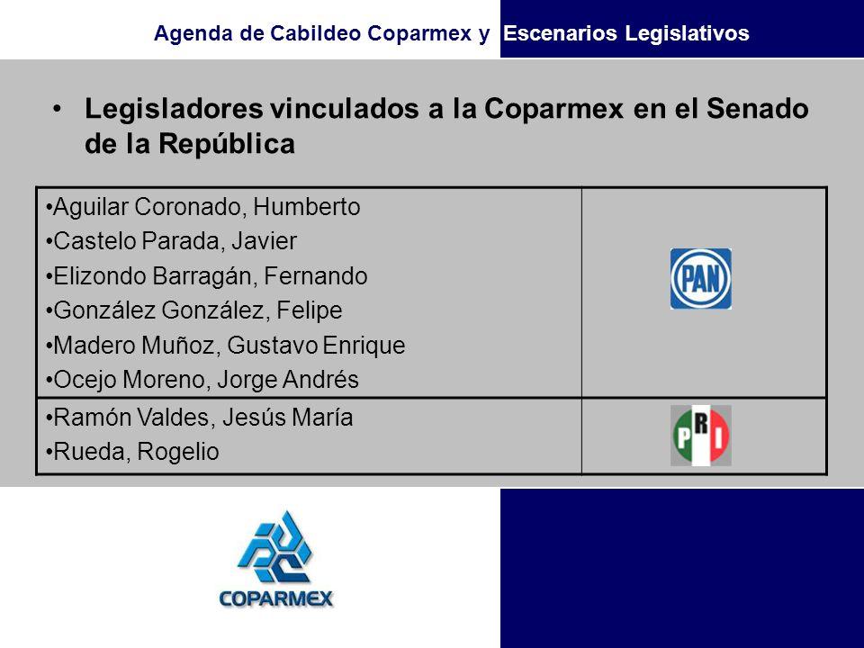 Agenda de Cabildeo Coparmex y Escenarios Legislativos Legisladores vinculados a la Coparmex en el Senado de la República Aguilar Coronado, Humberto Ca