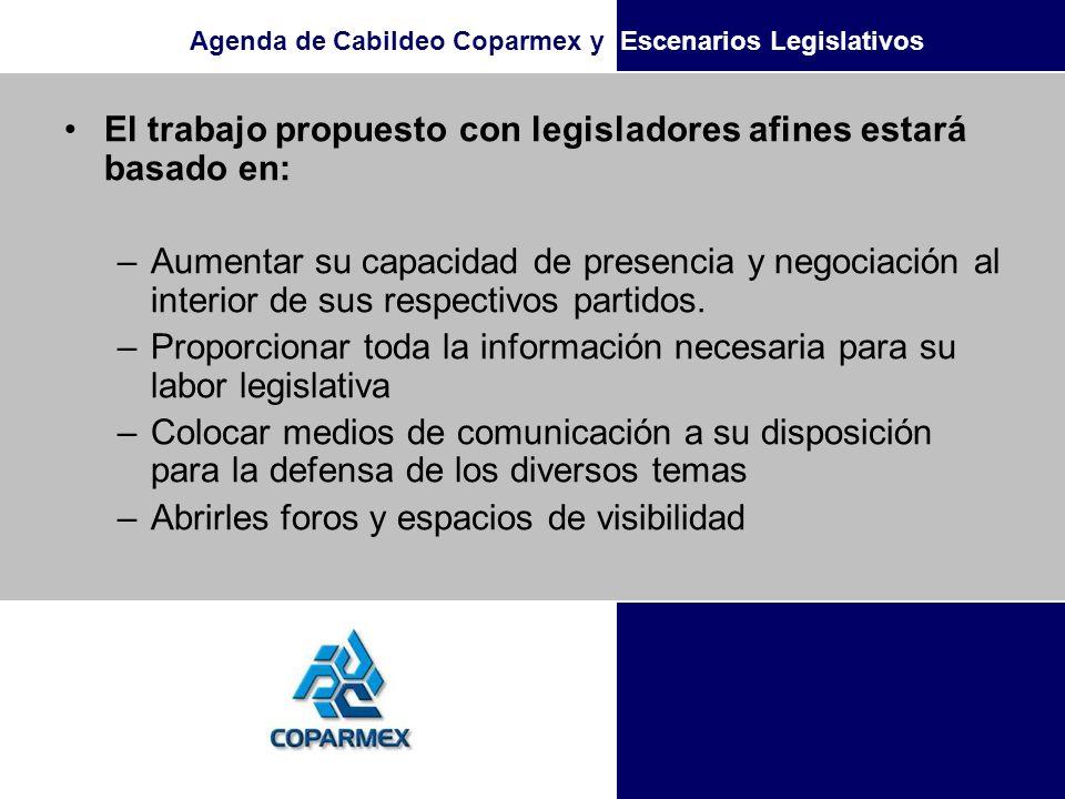Agenda de Cabildeo Coparmex y Escenarios Legislativos El trabajo propuesto con legisladores afines estará basado en: –Aumentar su capacidad de presenc