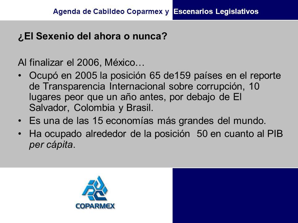 Agenda de Cabildeo Coparmex y Escenarios Legislativos ¿El Sexenio del ahora o nunca? Al finalizar el 2006, México… Ocupó en 2005 la posición 65 de159