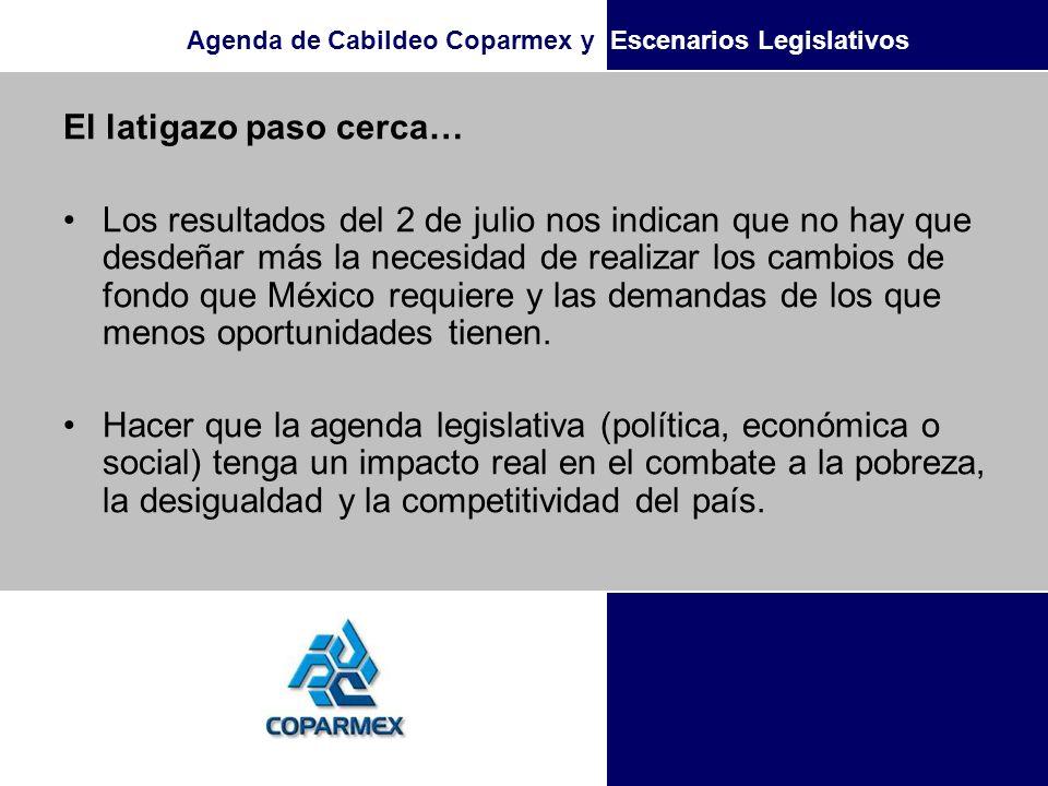 Agenda de Cabildeo Coparmex y Escenarios Legislativos El trabajo propuesto con legisladores afines estará basado en: –Aumentar su capacidad de presencia y negociación al interior de sus respectivos partidos.