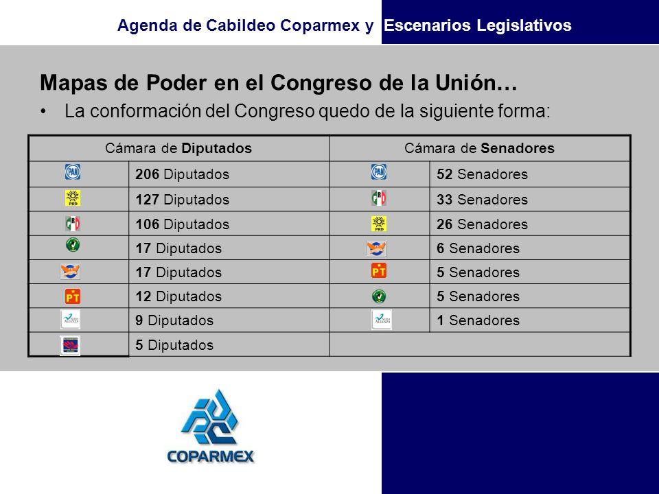 Agenda de Cabildeo Coparmex y Escenarios Legislativos Mayoría numérica en ambas Cámaras Poca capacidad de coordinación de los líderes: –Dip.
