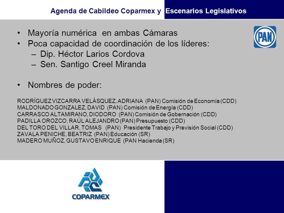 Agenda de Cabildeo Coparmex y Escenarios Legislativos Mayoría numérica en ambas Cámaras Poca capacidad de coordinación de los líderes: –Dip. Héctor La