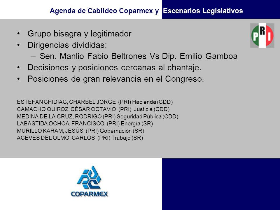 Agenda de Cabildeo Coparmex y Escenarios Legislativos Grupo bisagra y legitimador Dirigencias divididas: –Sen. Manlio Fabio Beltrones Vs Dip. Emilio G