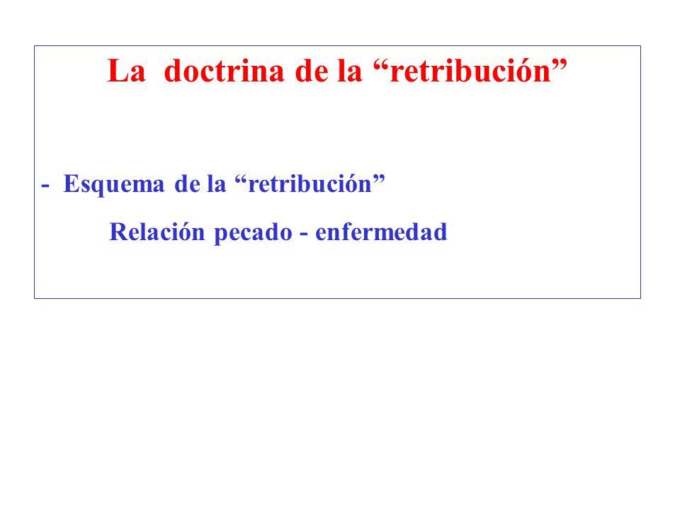 La doctrina de la retribución - Esquema de la retribución Relación pecado - enfermedad