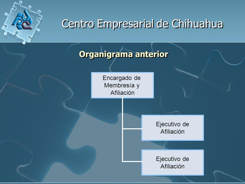 Centro Empresarial de Chihuahua Organigrama anterior Encargado de Membresía y Afiliación Ejecutivo de Afiliación Ejecutivo de Afiliación