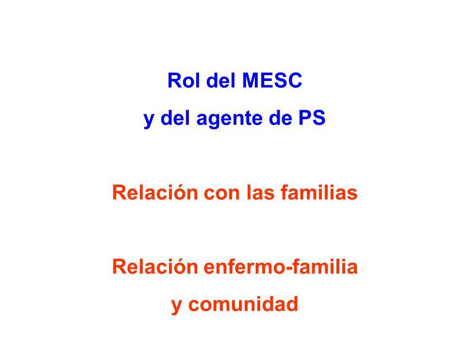 Rol del MESC y del agente de PS Relación con las familias Relación enfermo-familia y comunidad