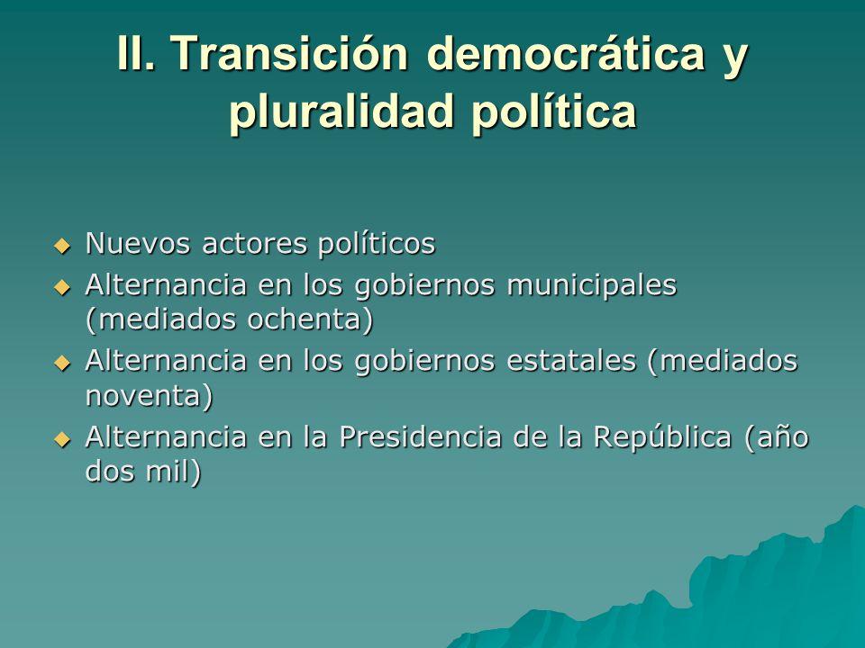 II. Transición democrática y pluralidad política Nuevos actores políticos Nuevos actores políticos Alternancia en los gobiernos municipales (mediados