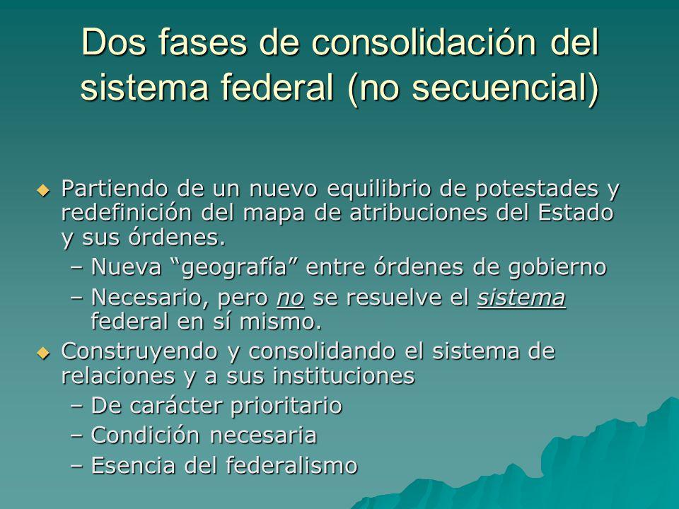 Dos fases de consolidación del sistema federal (no secuencial) Partiendo de un nuevo equilibrio de potestades y redefinición del mapa de atribuciones del Estado y sus órdenes.