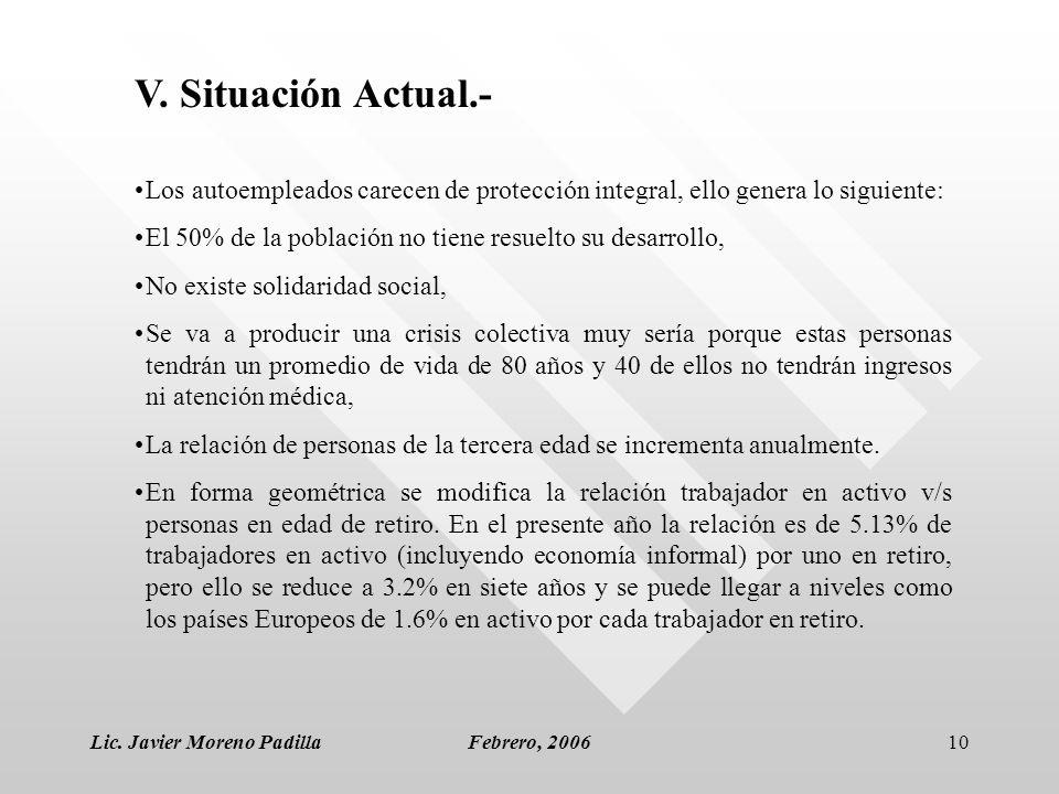 Lic. Javier Moreno PadillaFebrero, 200610 Los autoempleados carecen de protección integral, ello genera lo siguiente: El 50% de la población no tiene