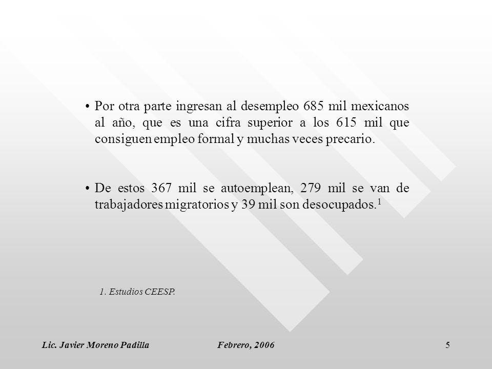 Lic. Javier Moreno PadillaFebrero, 20065 Por otra parte ingresan al desempleo 685 mil mexicanos al año, que es una cifra superior a los 615 mil que co