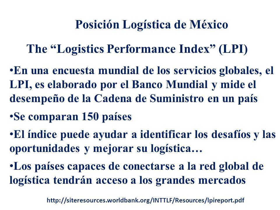 The Logistics Performance Index (LPI) En una encuesta mundial de los servicios globales, el LPI, es elaborado por el Banco Mundial y mide el desempeño de la Cadena de Suministro en un país Se comparan 150 países El índice puede ayudar a identificar los desafíos y las oportunidades y mejorar su logística… Los países capaces de conectarse a la red global de logística tendrán acceso a los grandes mercados Posición Logística de México http://siteresources.worldbank.org/INTTLF/Resources/lpireport.pdf