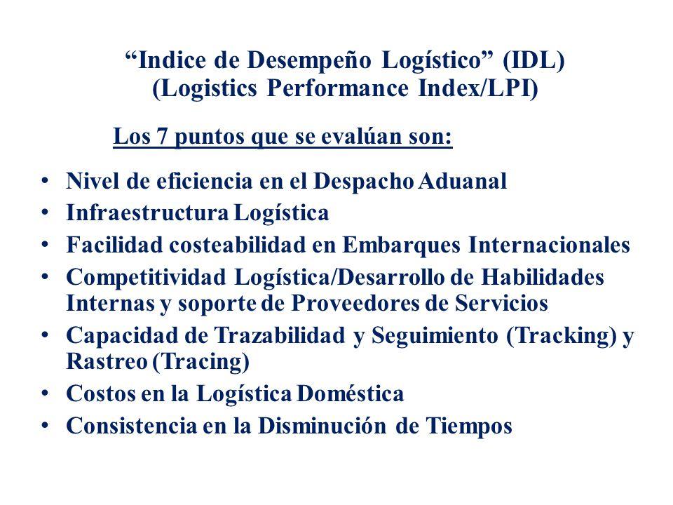 Los 7 puntos que se evalúan son: Nivel de eficiencia en el Despacho Aduanal Infraestructura Logística Facilidad costeabilidad en Embarques Internacionales Competitividad Logística/Desarrollo de Habilidades Internas y soporte de Proveedores de Servicios Capacidad de Trazabilidad y Seguimiento (Tracking) y Rastreo (Tracing) Costos en la Logística Doméstica Consistencia en la Disminución de Tiempos Indice de Desempeño Logístico (IDL) (Logistics Performance Index/LPI)
