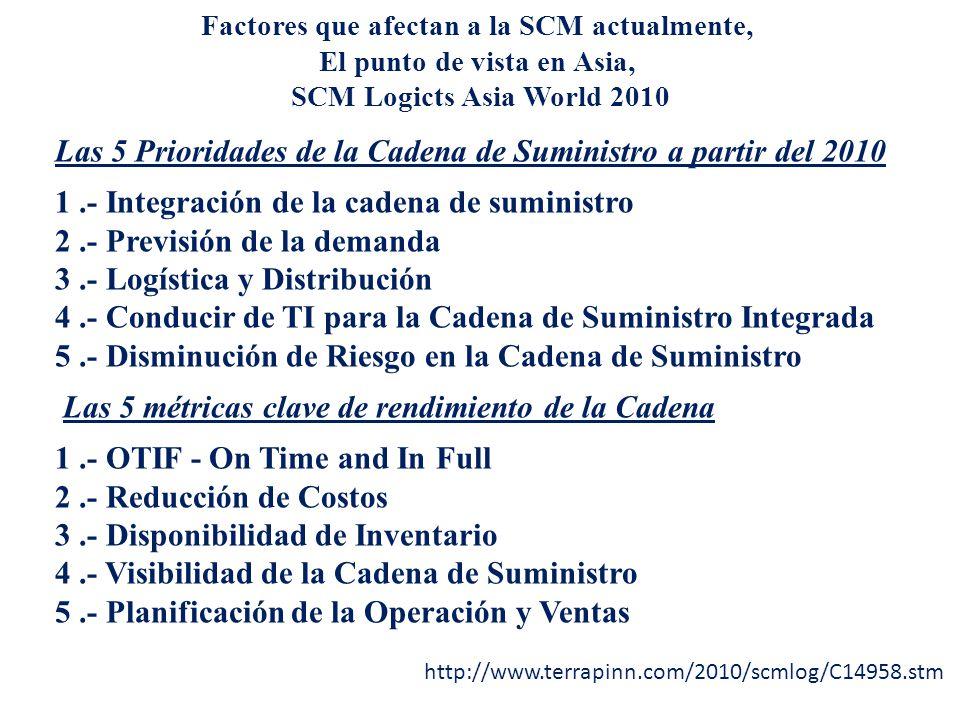 Factores que afectan a la SCM actualmente, El punto de vista en Asia, SCM Logicts Asia World 2010 Las 5 Prioridades de la Cadena de Suministro a partir del 2010 1.- Integración de la cadena de suministro 2.- Previsión de la demanda 3.- Logística y Distribución 4.- Conducir de TI para la Cadena de Suministro Integrada 5.- Disminución de Riesgo en la Cadena de Suministro Las 5 métricas clave de rendimiento de la Cadena 1.- OTIF - On Time and In Full 2.- Reducción de Costos 3.- Disponibilidad de Inventario 4.- Visibilidad de la Cadena de Suministro 5.- Planificación de la Operación y Ventas http://www.terrapinn.com/2010/scmlog/C14958.stm