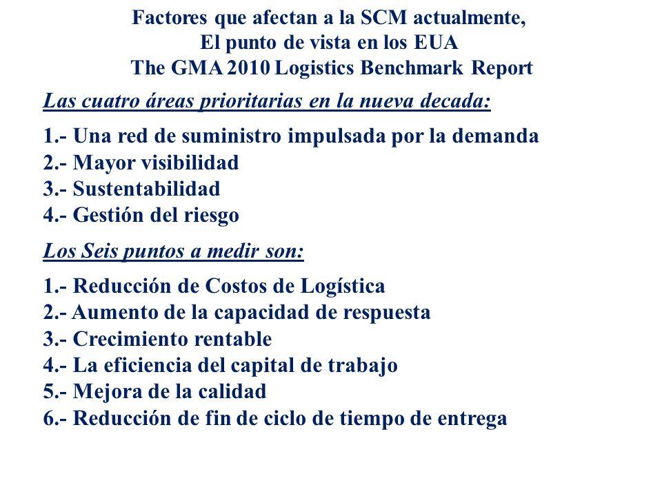 Las cuatro áreas prioritarias en la nueva decada: 1.- Una red de suministro impulsada por la demanda 2.- Mayor visibilidad 3.- Sustentabilidad 4.- Gestión del riesgo Los Seis puntos a medir son: 1.- Reducción de Costos de Logística 2.- Aumento de la capacidad de respuesta 3.- Crecimiento rentable 4.- La eficiencia del capital de trabajo 5.- Mejora de la calidad 6.- Reducción de fin de ciclo de tiempo de entrega Factores que afectan a la SCM actualmente, El punto de vista en los EUA The GMA 2010 Logistics Benchmark Report