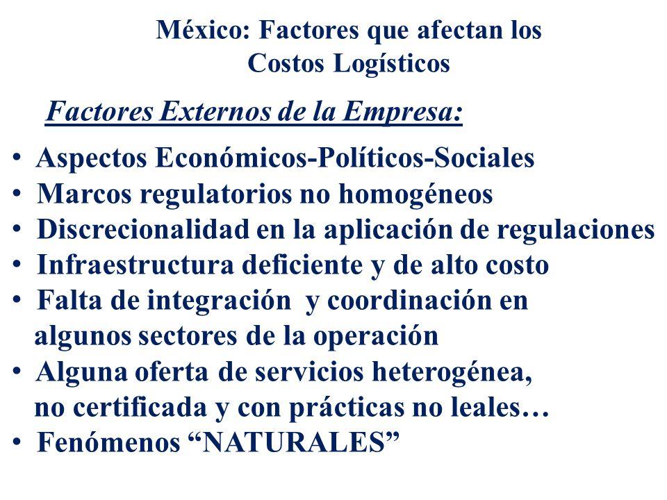 México: Factores que afectan los Costos Logísticos Factores Externos de la Empresa: Aspectos Económicos-Políticos-Sociales Marcos regulatorios no homogéneos Discrecionalidad en la aplicación de regulaciones Infraestructura deficiente y de alto costo Falta de integración y coordinación en algunos sectores de la operación Alguna oferta de servicios heterogénea, no certificada y con prácticas no leales… Fenómenos NATURALES
