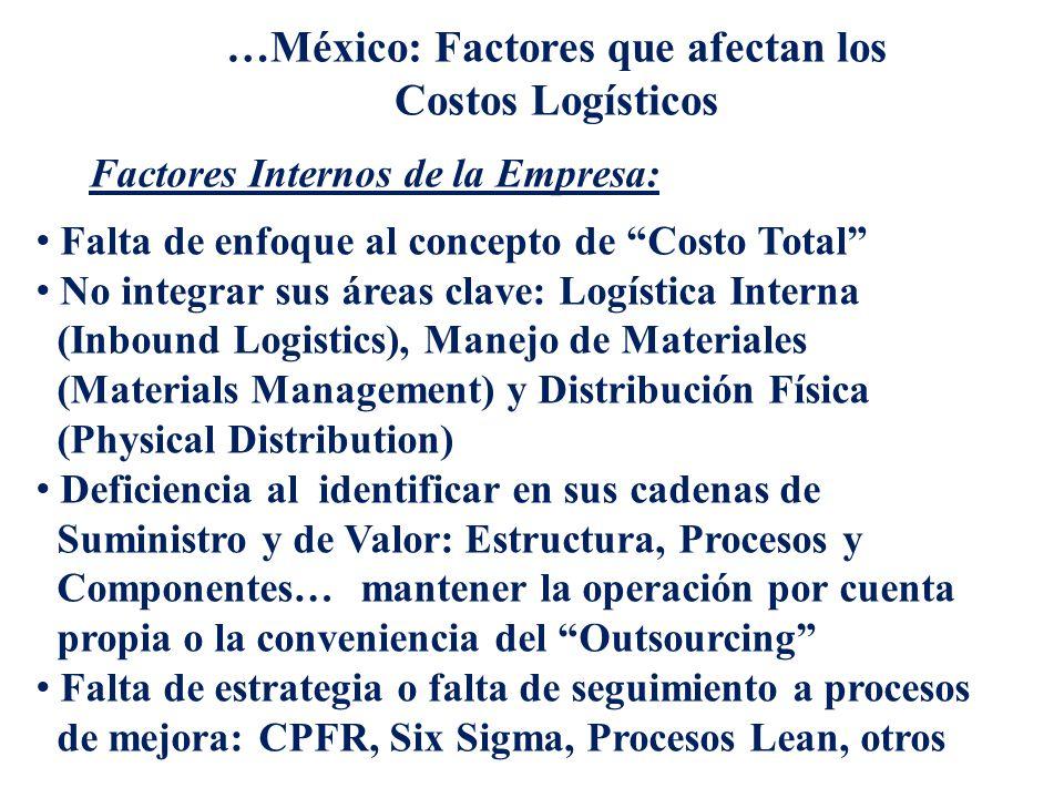 …México: Factores que afectan los Costos Logísticos Factores Internos de la Empresa: Falta de enfoque al concepto de Costo Total No integrar sus áreas