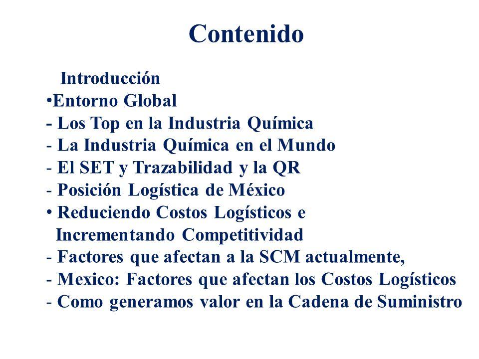 Contenido Introducción Entorno Global - Los Top en la Industria Química - La Industria Química en el Mundo - El SET y Trazabilidad y la QR - Posición Logística de México Reduciendo Costos Logísticos e Incrementando Competitividad - Factores que afectan a la SCM actualmente, - Mexico: Factores que afectan los Costos Logísticos - Como generamos valor en la Cadena de Suministro