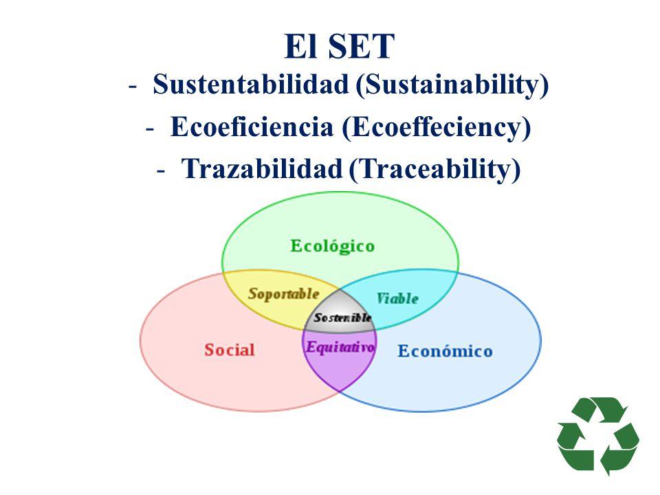 El SET -Sustentabilidad (Sustainability) -Ecoeficiencia (Ecoeffeciency) -Trazabilidad (Traceability)