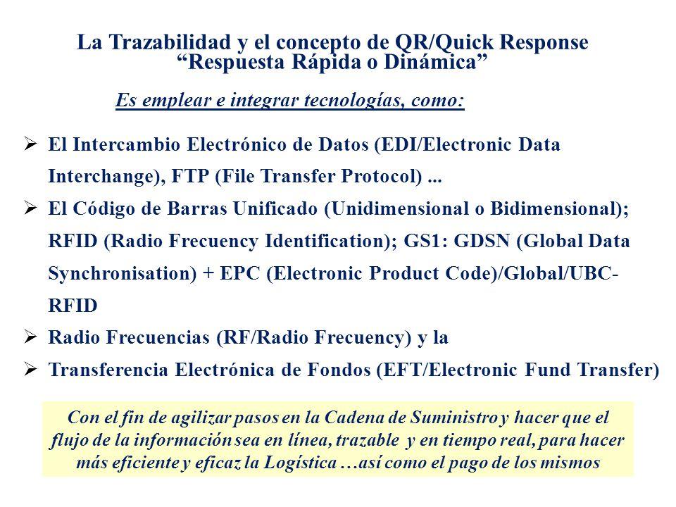 La Trazabilidad y el concepto de QR/Quick Response Respuesta Rápida o Dinámica Con el fin de agilizar pasos en la Cadena de Suministro y hacer que el flujo de la información sea en línea, trazable y en tiempo real, para hacer más eficiente y eficaz la Logística …así como el pago de los mismos Es emplear e integrar tecnologías, como: El Intercambio Electrónico de Datos (EDI/Electronic Data Interchange), FTP (File Transfer Protocol)...