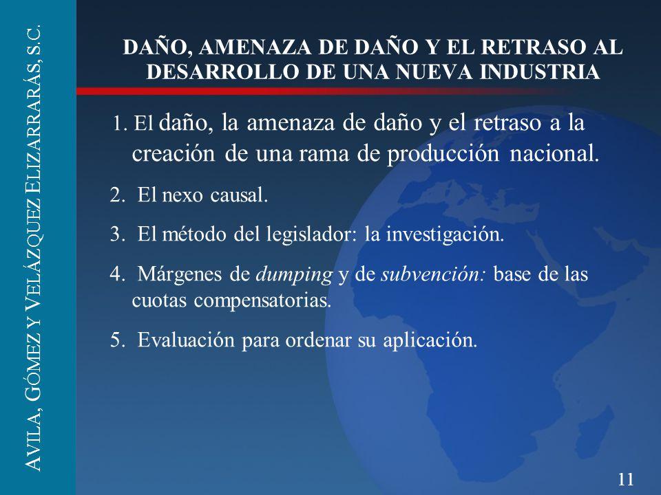 11 DAÑO, AMENAZA DE DAÑO Y EL RETRASO AL DESARROLLO DE UNA NUEVA INDUSTRIA 1. El daño, la amenaza de daño y el retraso a la creación de una rama de pr