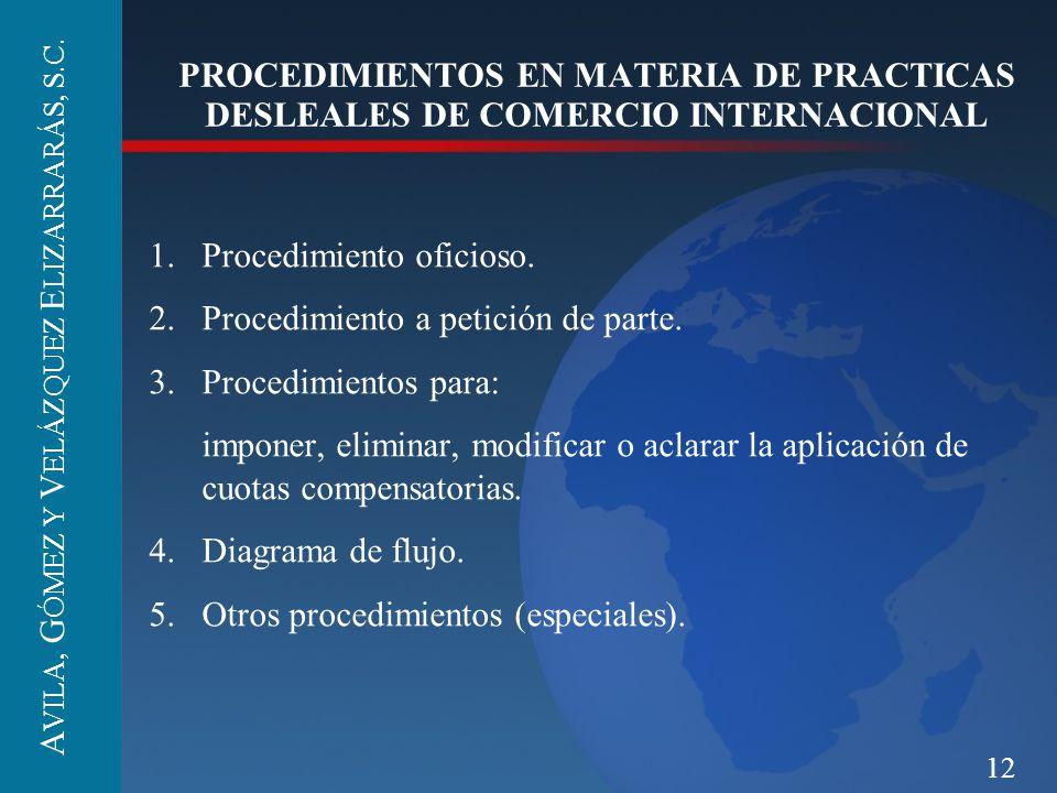 12 PROCEDIMIENTOS EN MATERIA DE PRACTICAS DESLEALES DE COMERCIO INTERNACIONAL 1.Procedimiento oficioso. 2.Procedimiento a petición de parte. 3.Procedi