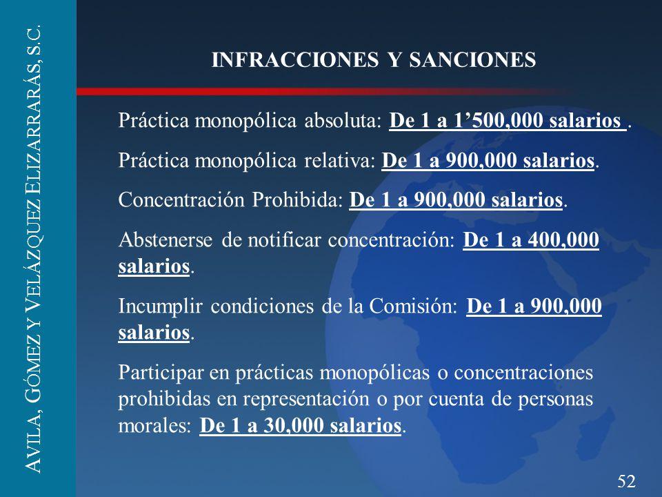 52 INFRACCIONES Y SANCIONES Práctica monopólica absoluta: De 1 a 1500,000 salarios. Práctica monopólica relativa: De 1 a 900,000 salarios. Concentraci
