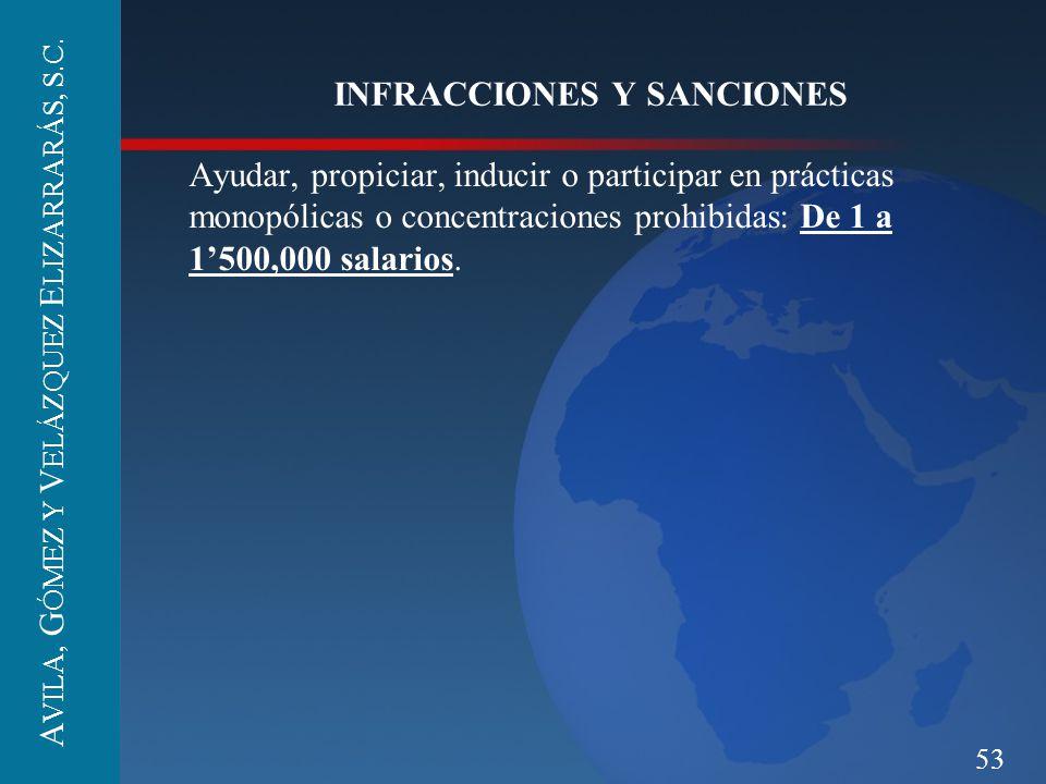 53 INFRACCIONES Y SANCIONES Ayudar, propiciar, inducir o participar en prácticas monopólicas o concentraciones prohibidas: De 1 a 1500,000 salarios. A