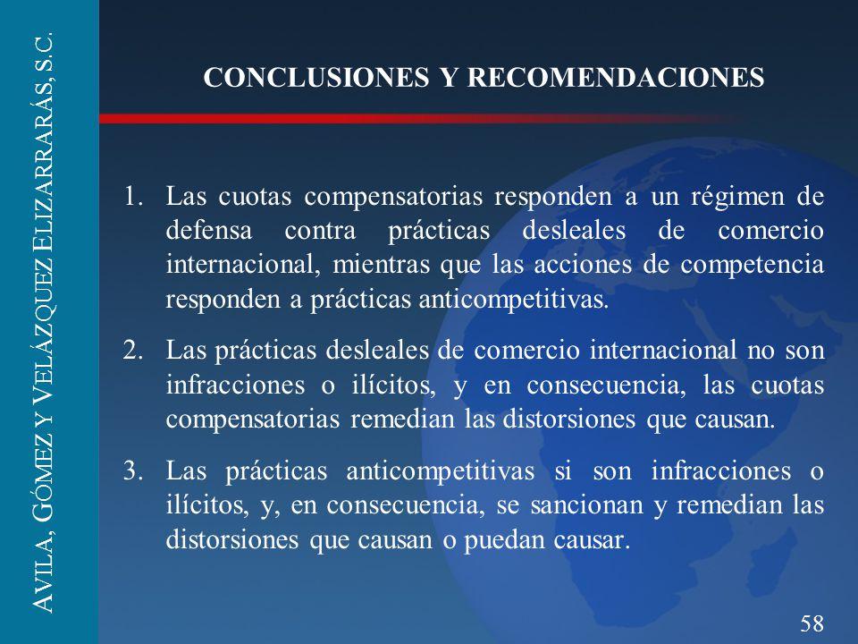 58 CONCLUSIONES Y RECOMENDACIONES 1.Las cuotas compensatorias responden a un régimen de defensa contra prácticas desleales de comercio internacional,