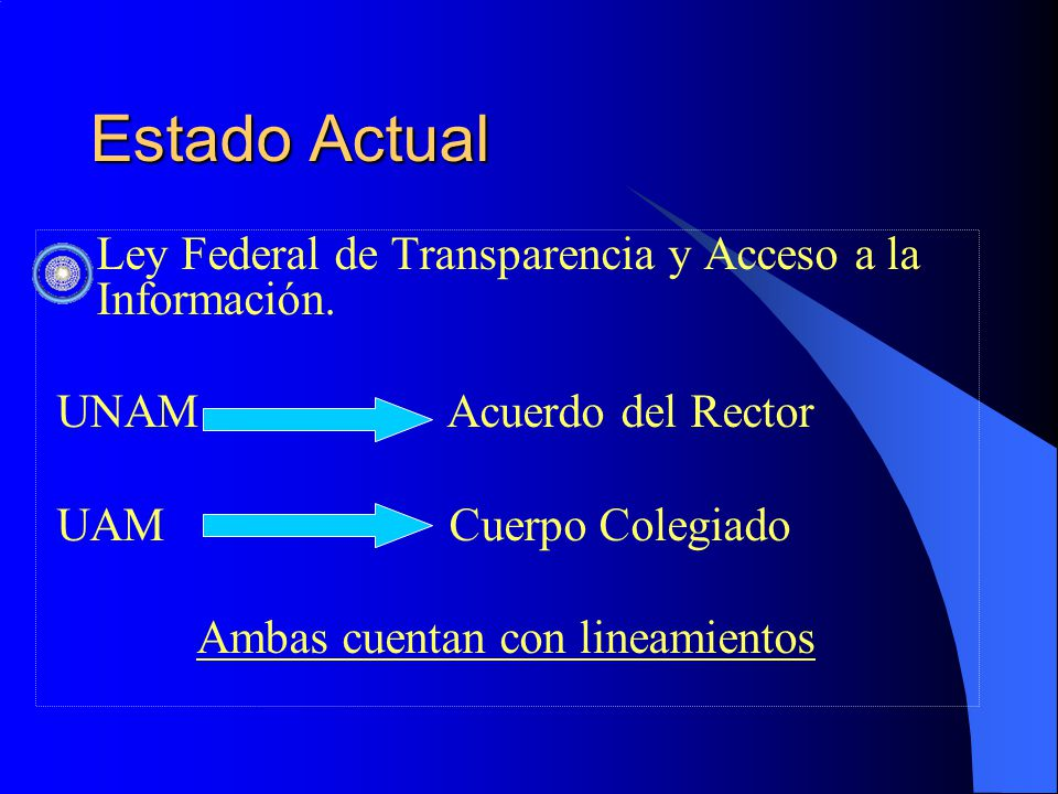 Estado Actual Ley Federal de Transparencia y Acceso a la Información.