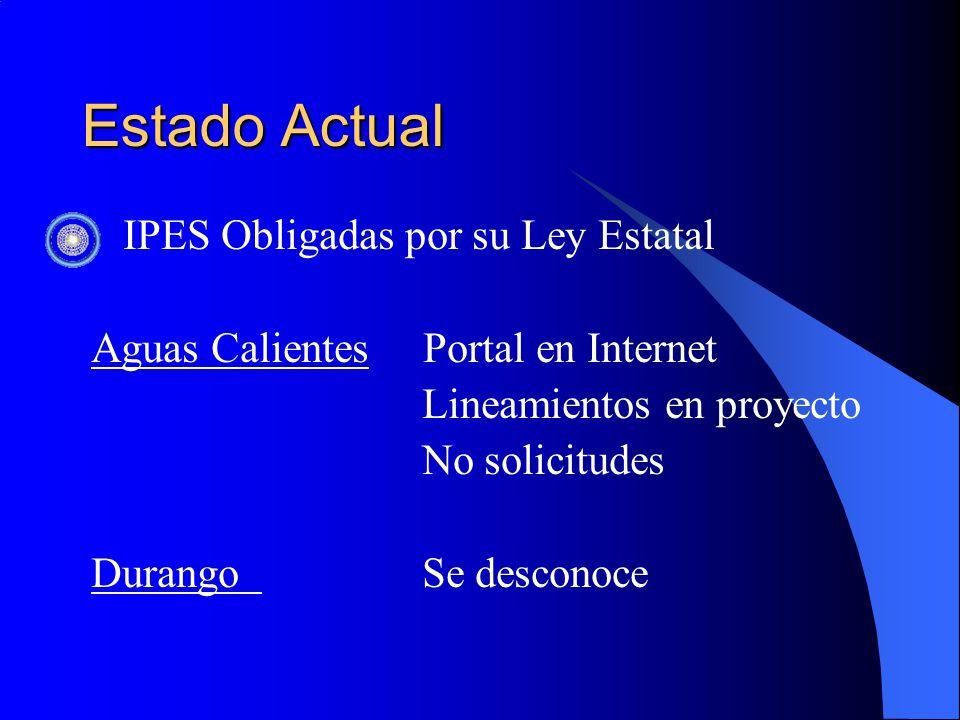 Estado Actual IPES Obligadas por su Ley Estatal Aguas Calientes Portal en Internet Lineamientos en proyecto No solicitudes Durango Se desconoce