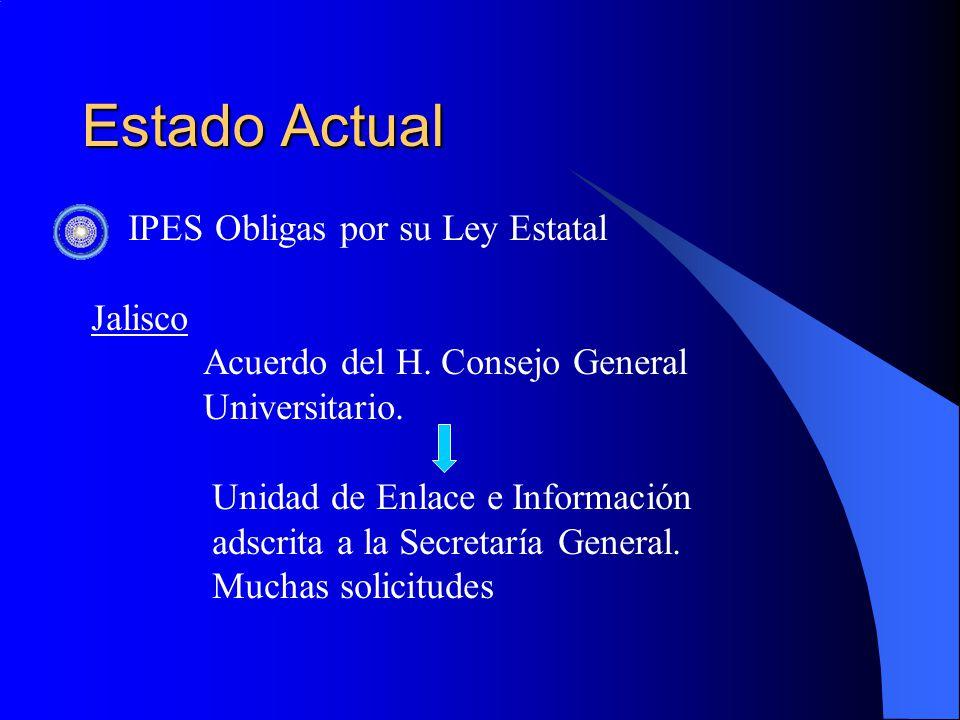 Estado Actual IPES Obligas por su Ley Estatal Jalisco Acuerdo del H.