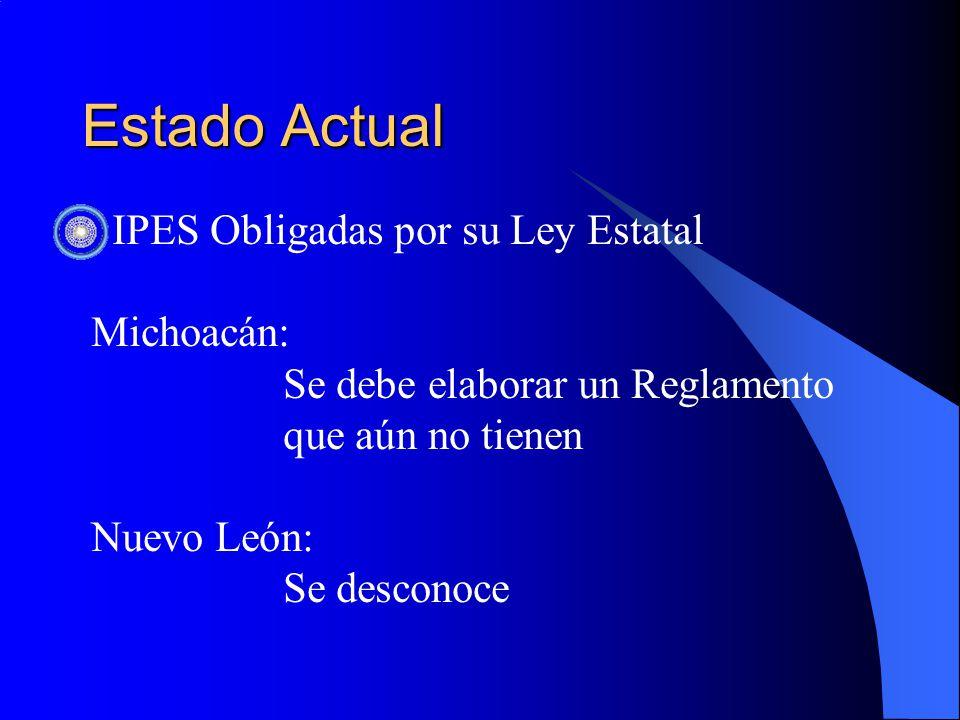Estado Actual IPES Obligadas por su Ley Estatal Michoacán: Se debe elaborar un Reglamento que aún no tienen Nuevo León: Se desconoce