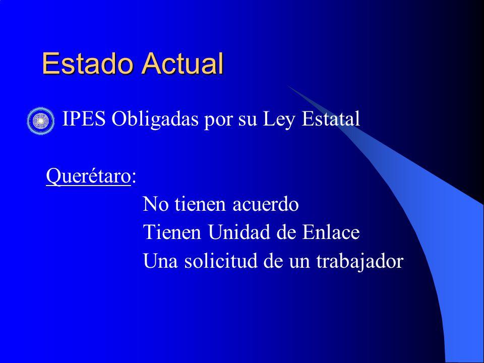 Estado Actual IPES Obligadas por su Ley Estatal Querétaro: No tienen acuerdo Tienen Unidad de Enlace Una solicitud de un trabajador