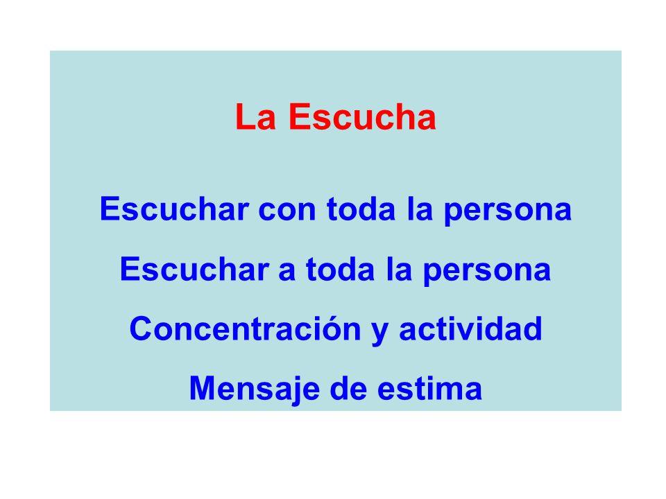 La Escucha Escuchar con toda la persona Escuchar a toda la persona Concentración y actividad Mensaje de estima