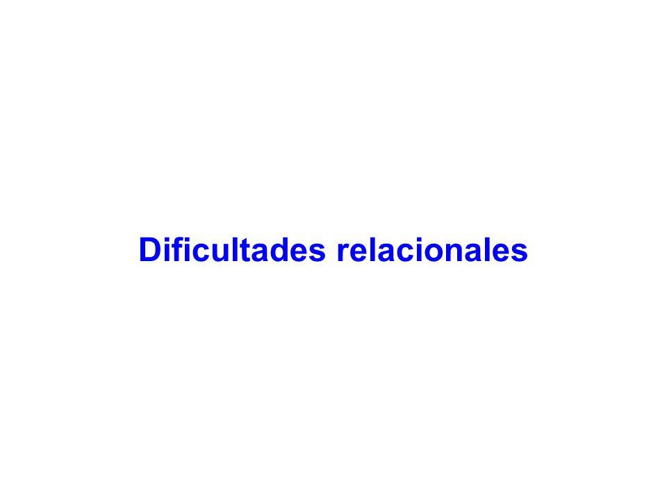 Dificultades relacionales